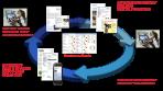 engagement_platform